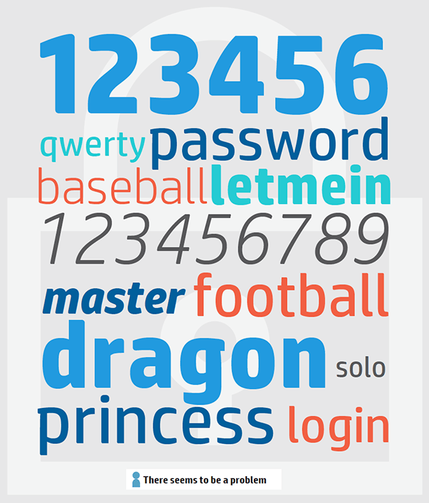 Common Password infographic.png