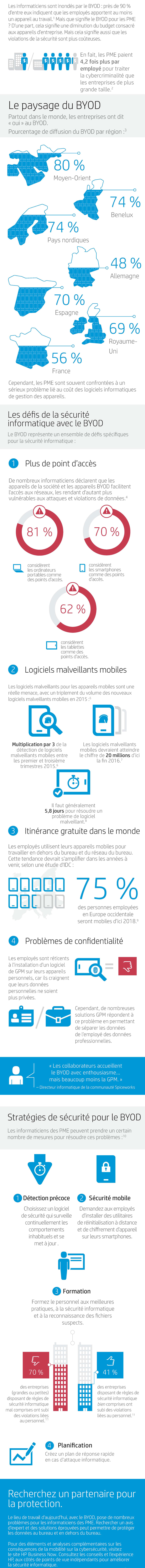infographie-BYOD-securite
