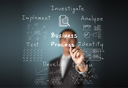 6 steps for effective business process redesign (Tiled)