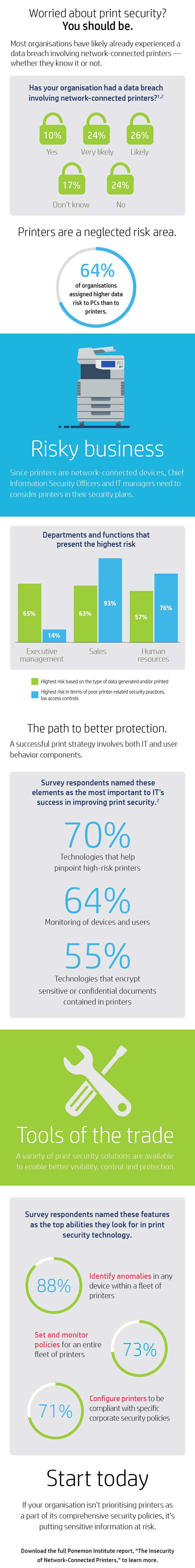 Printer-Security_Infographic_breach_mid.jpg