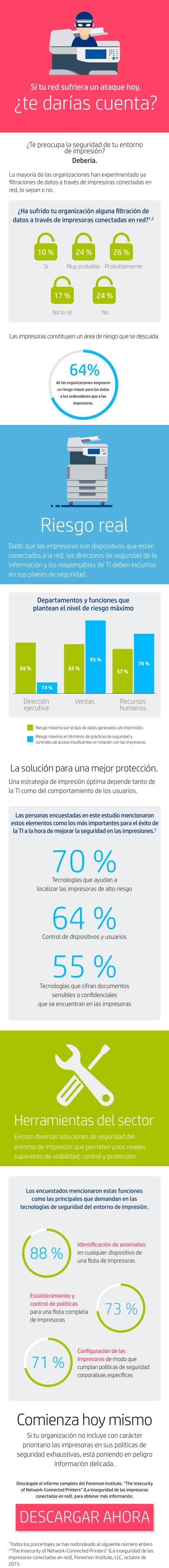 HP10020_Printer-Security_Infographic_11.15.jpg