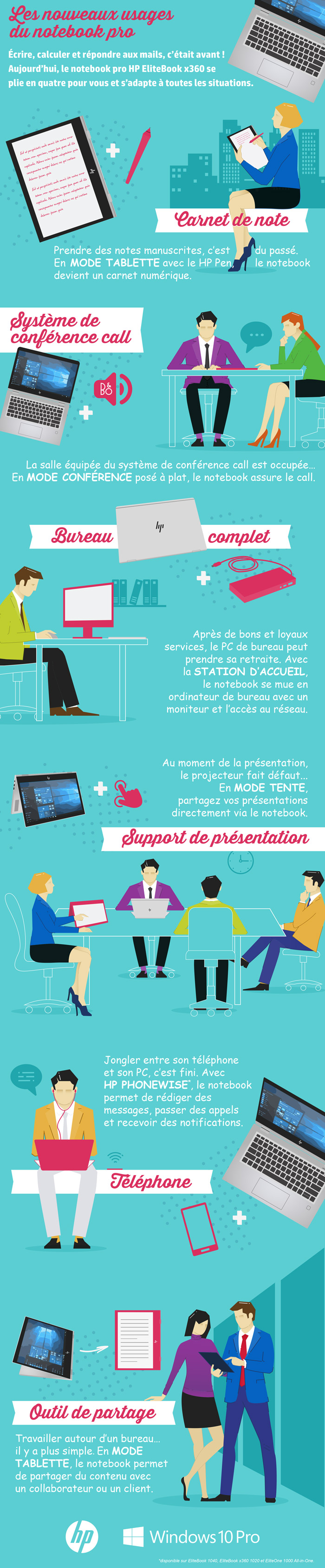 Infographie-HP-Notebook-Pro
